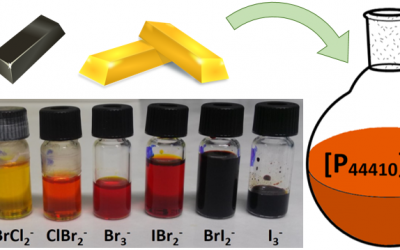Green (IL-based) solvents developed to dissolve gold