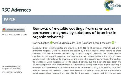 New solvometallurgical method to remove coating from REE permanent magnets