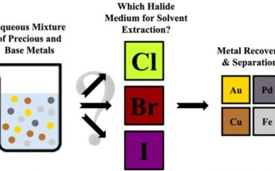 Separation of precious & base metals from halide media using undiluted ionic liquids